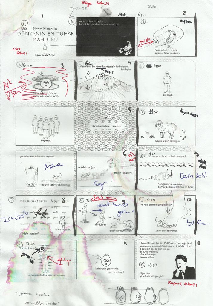 Dunyanın En Tuhaf Mahluku Storyboard
