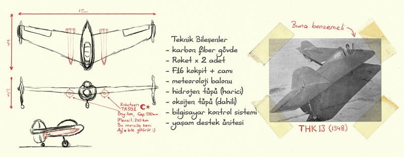 Uçan Güve: Bir Ankara Ostim Bilimkurgusu (Öykü)
