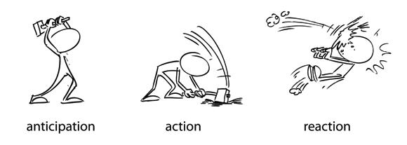Animasyonun 12 Prensibi ve Özeti 3 Temel İlke