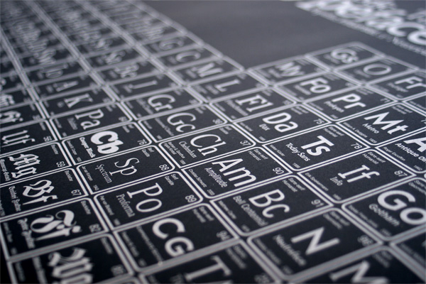 Typeface table