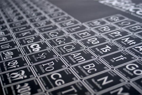 Tipografiye Giriş: Tipografi Font Typeface Nedir?