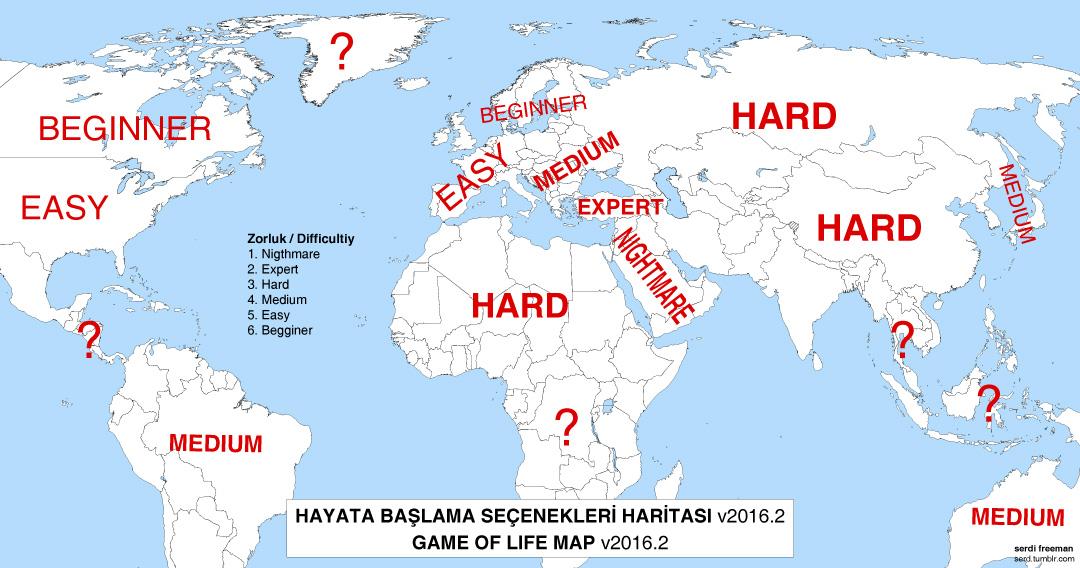 Hayata Başlama Seçenekleri Haritası